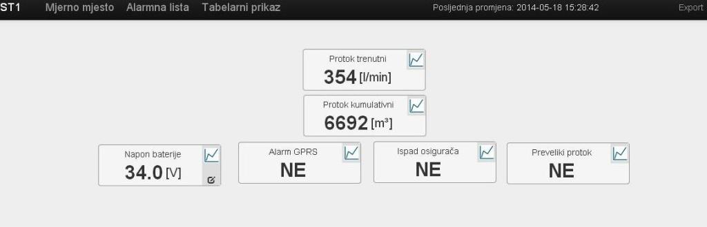 Vodovod Split 4